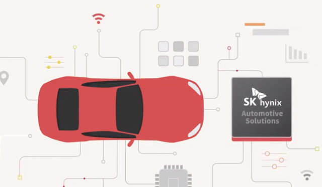 A drawing of an SK hynix automotive solution is seen to the right of a car on top of circuitry that connect to various data from autonomous driving